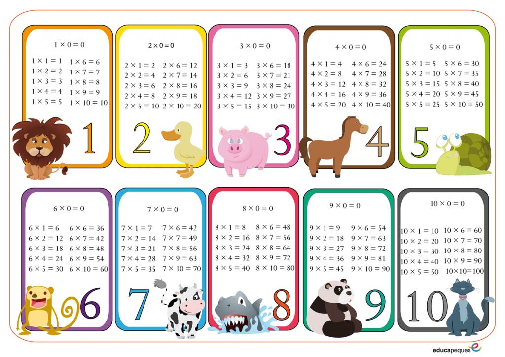 5 trucos para aprender las tablas de multiplicar